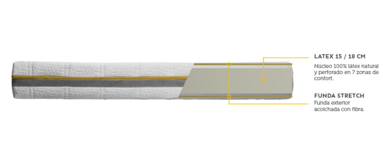 Colchón Hybrid Latex